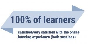100% of learners were satisfied/very satisfied with the online learning experience