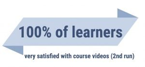 100% of learners were very satisfied with the course videos (2nd run)