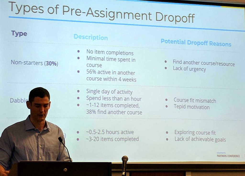 Types of pre-assignment drop-off in Coursera courses