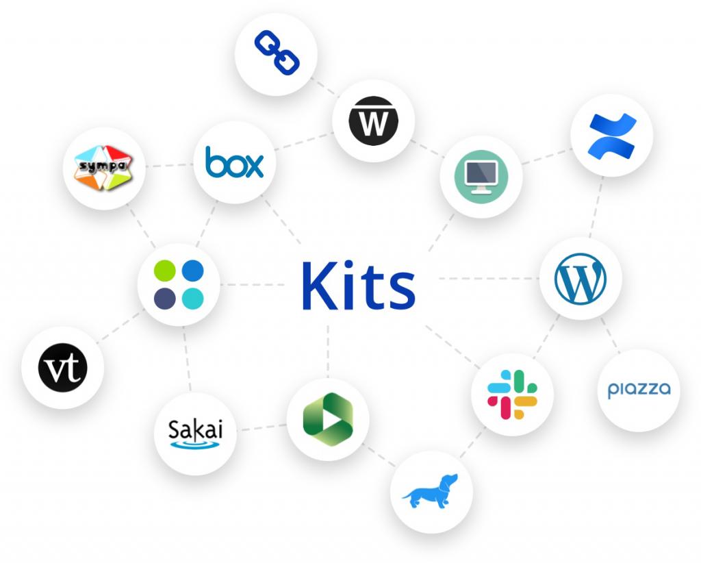 Duke Kits app icons