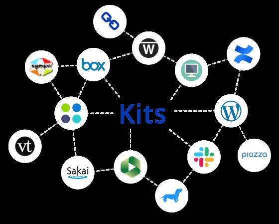 Duke Kits